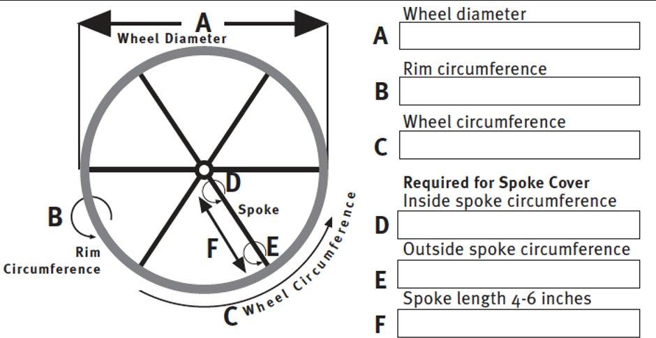 Wheel Covers - Boatleather